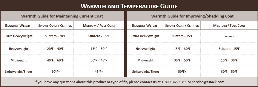 Warmth guide-updated-DEC-2014